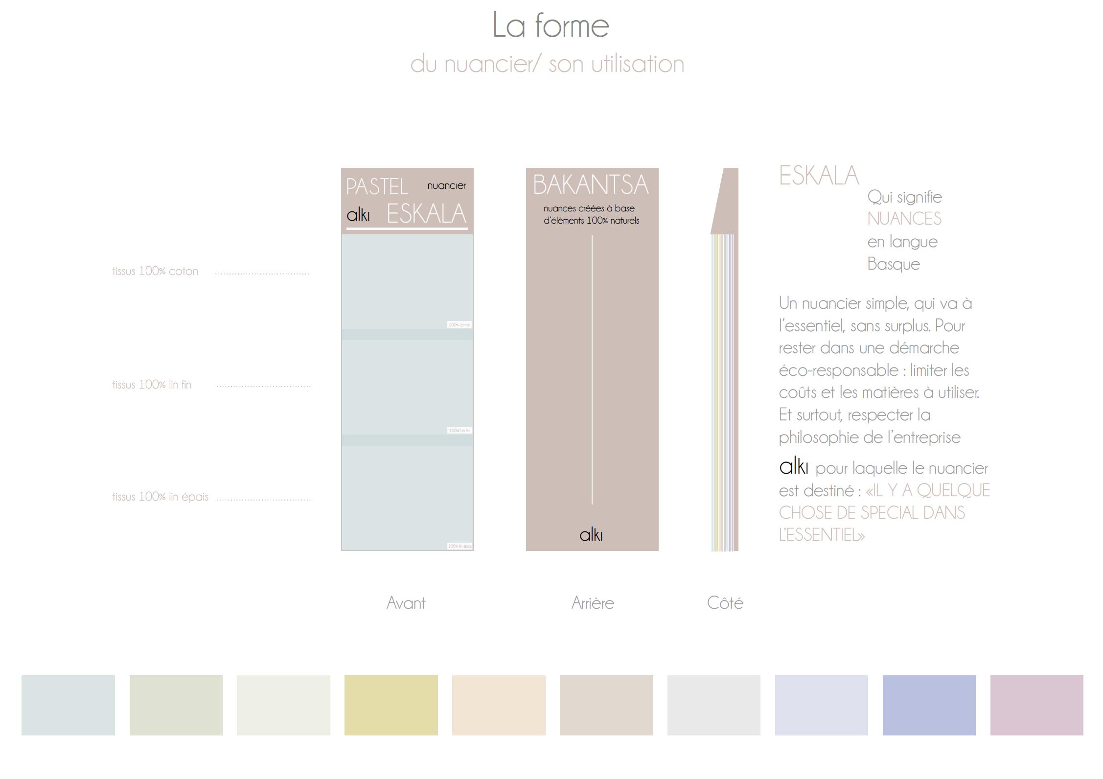 Design objet chaise bakantsa nuancier l'Atelier d'Elisa